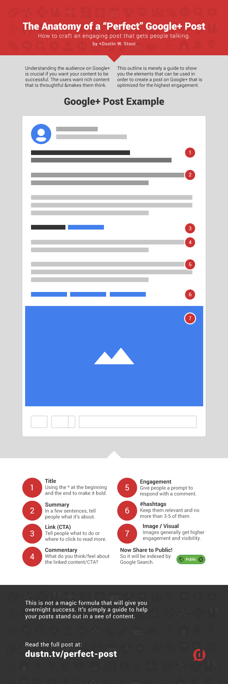 how to create a perfect google plus post