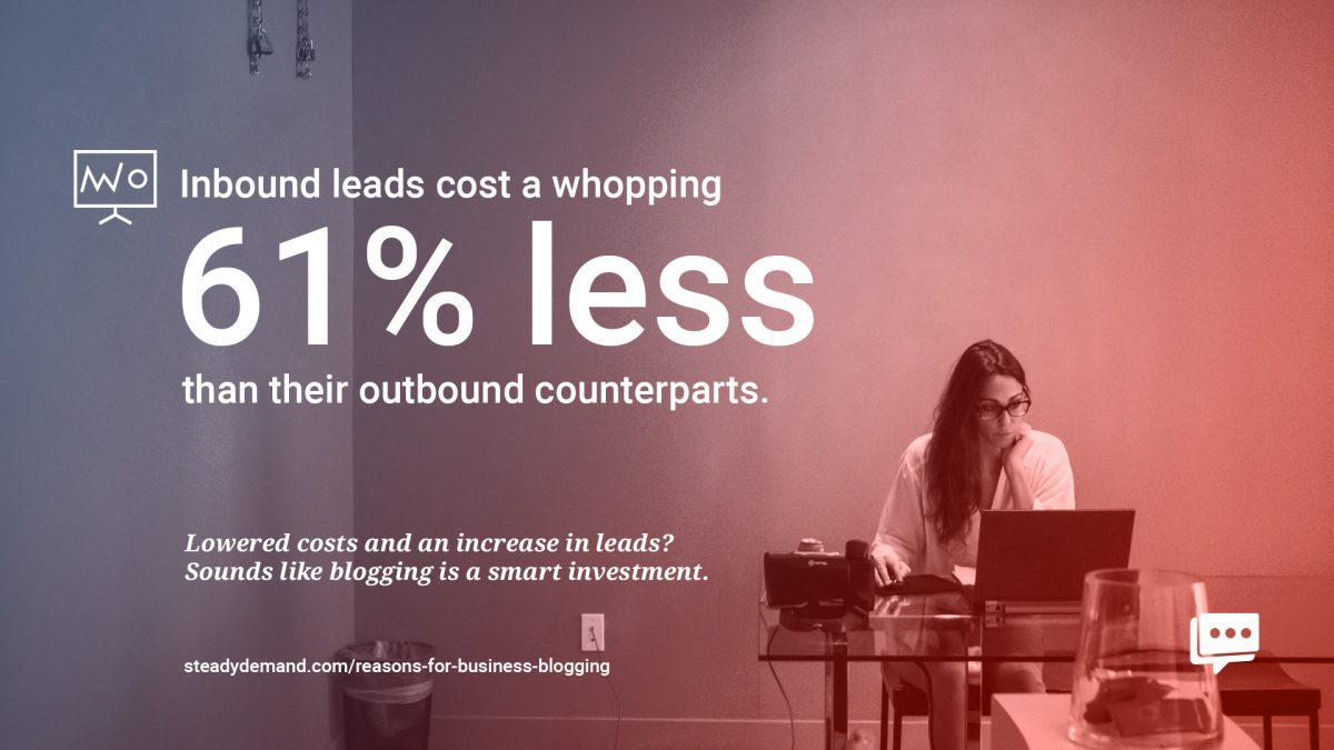 inbound lead cost stat