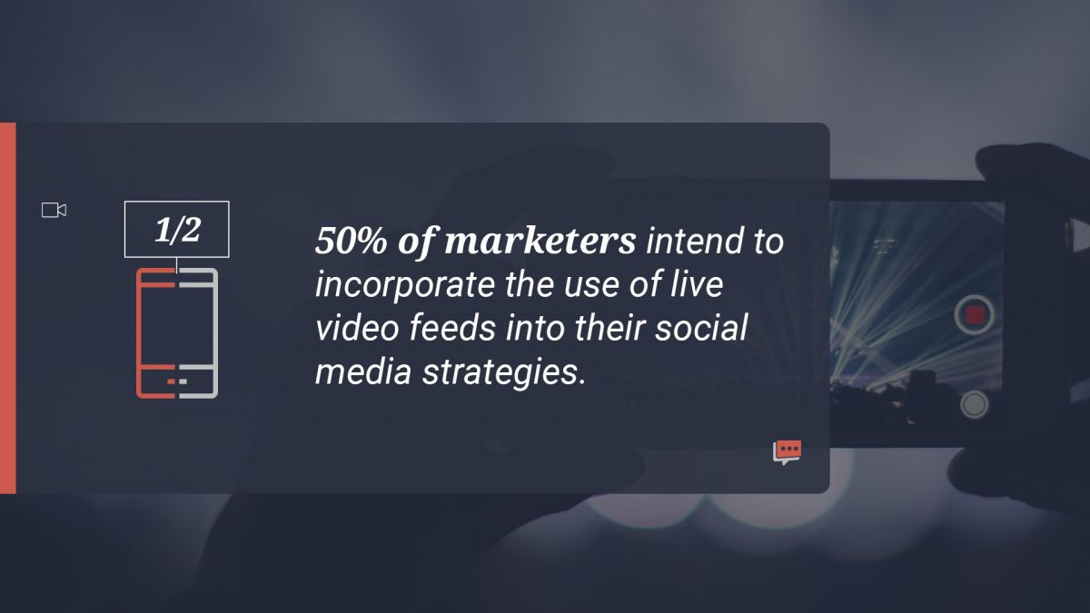 live video marketing stat