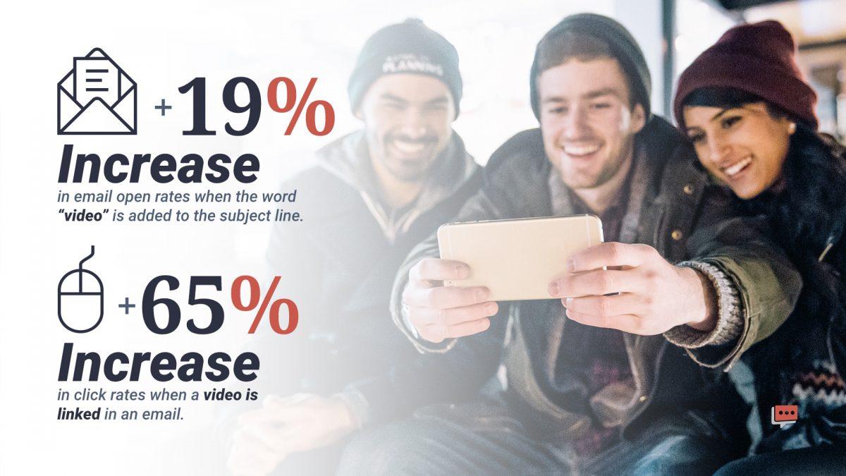 Email Marketing video statistics