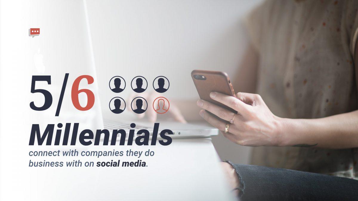 Millennials social media statistic